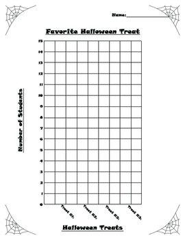 Halloween Math Activities - 2nd Grade