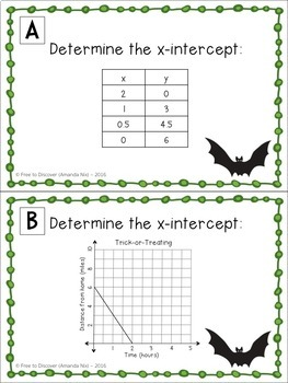 Halloween Math Activity - X- and Y-Intercepts
