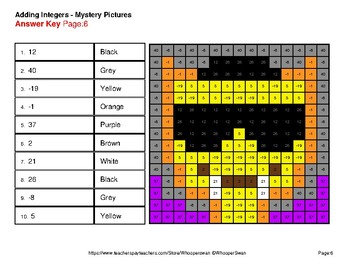 Halloween Math: Adding Integers - Color-By-Number Math Mystery Pictures