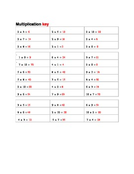 Halloween - Math Brew Some Multiplication Facts