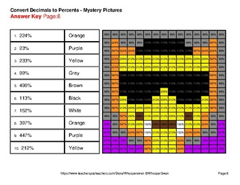 Halloween Math: Decimals to Percents - Color-By-Number Mystery Pictures