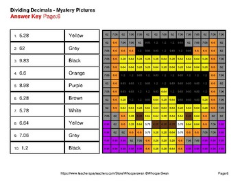 Halloween Math: Dividing Decimals - Color-By-Number Math Mystery Pictures