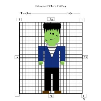 Halloween Math Graphing Coordinates Plotting Points on Four Quadrants Packet