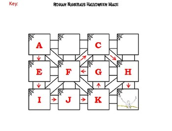 Halloween Math Maze: Roman Numerals Activity