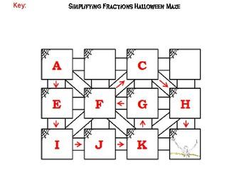 Halloween Math Maze: Simplifying Fractions Activity