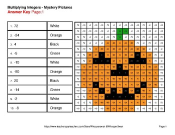 Halloween Math: Multiplying Integers - Color-By-Number Mystery Pictures
