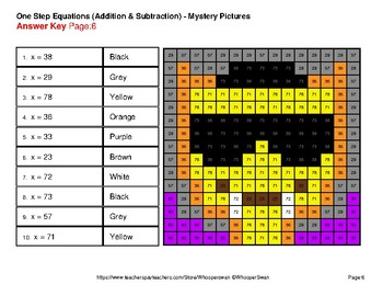 Halloween Math: One Step Equations Addition & Subtraction - Mystery Pictures
