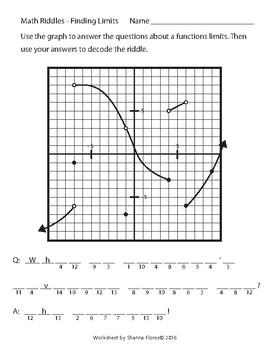 Halloween Math Riddle - Calculus - Using a Graph to find Limits - Fun Math