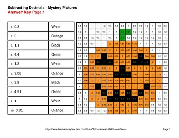 Halloween Math: Subtracting Decimals - Color-By-Number Mystery Pictures