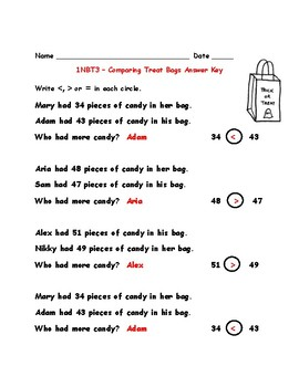 Halloween Math for First Grade