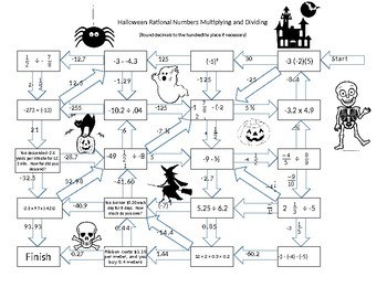 Halloween Maze for Multiplying and Dividing Rational Numbers