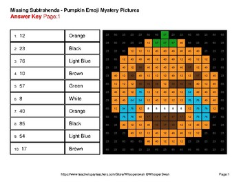 Halloween Math: Missing Subtrahends - Color-By-Number Math Mystery Pictures