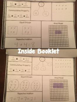 Multiplication Strategies Monster Craftivity