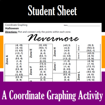 Halloween - Nevermore - A Coordinate Graphing Activity