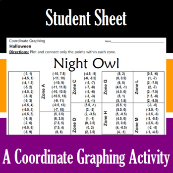 Halloween - Night Owl - A Coordinate Graphing Activity
