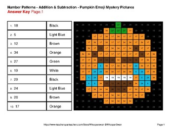 Halloween: Number Patterns: Addition & Subtraction - Mystery Pictures
