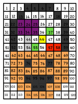 Halloween Numbers to 120 Games: 5 pack!
