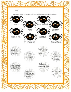 Halloween Parts of Speech