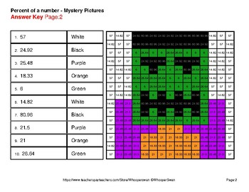 Percent of a number - Color-By-Number Halloween Math Mystery Pictures