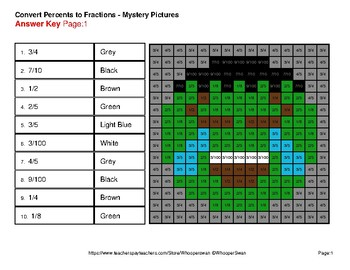 Halloween: Percents to Fractions - Color-By-Number Mystery Pictures