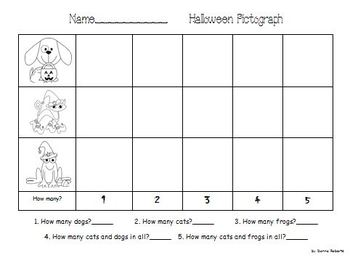 Halloween Pictograph graphing activity