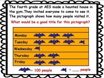 Halloween Pictographs