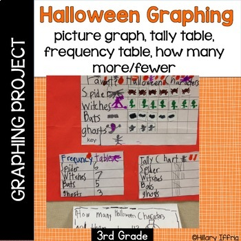 Halloween Graphs / How Many More, How Many Fewer