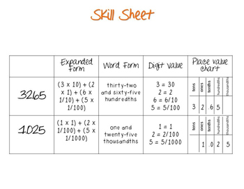 Halloween Place Value Task Cards (Decimals)