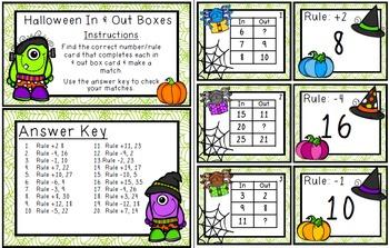 2nd Grade Halloween Activities