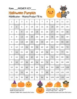 """Halloween Pumpkin Math"" Multiplication Fill Ins – Hard - FUN! (color)"