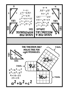 Pythagorean Theorem Interactive Notes Activity