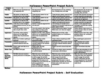 Halloween Research PowerPoint Project, Rubric, and Self-Ev