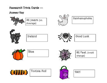 Halloween Resources - 2nd - 5th.  Research Task Cards, Worksheets, Review Game..
