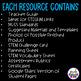 Thanksgiving STEM Challenges BUNDLE (Thanksgiving STEM Activities)