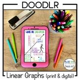 Linear Graphs Graphic Organizer - Doodlr