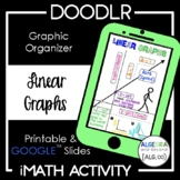 Linear Graphs Graphic Organizer - Doodlr