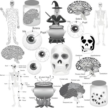 Halloween Science Clip Art
