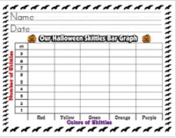 Halloween Skittles Graphing!