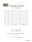 Halloween Smarties Graphing