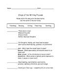 Steps of The Writing Process Worksheet