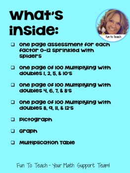 Halloween Spider Multiplication Timed Test Package and Lesson Plan