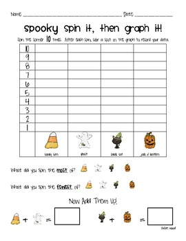 Halloween Spin It, Then Graph It