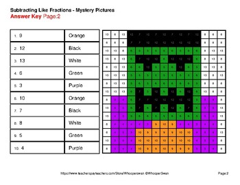 Halloween: Subtracting Like Fractions - Color-By-Number Mystery Pictures