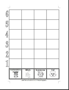Halloween Tally Chart & Pictograph