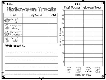 Halloween Treats Roam the Room Graphing Activity
