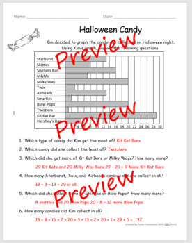Halloween Trick-or-Treat Candy Graphs (2 Bar Graphs with Questions)