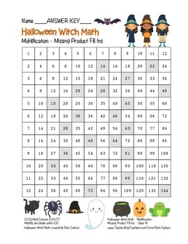 """Halloween Witch Math"" Multiplication Fill Ins – Easy - FUN! (black line&color)"