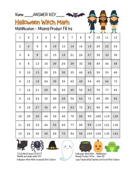 """""""Halloween Witch Math"""" Multiplication Fill Ins  –Hard -FUN! (black line & color)"""