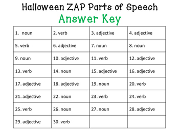 Halloween ZAP! Parts of Speech: Nouns, Verbs, Adjectives