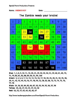 Halloween - Zombie - Hundreds Chart!